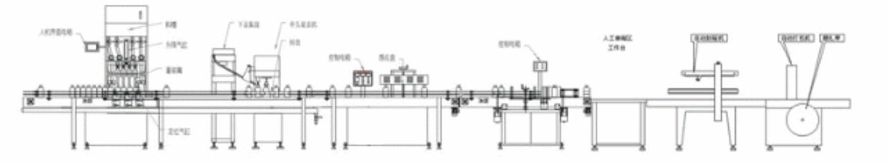 四头定量全自动食用油灌装机架构图